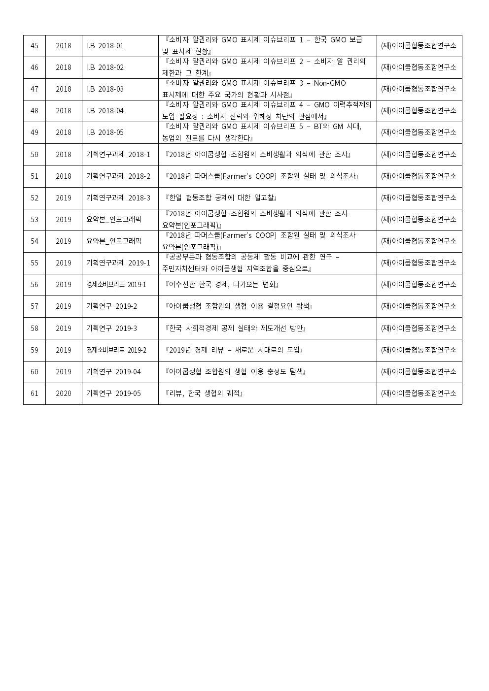03.200131_연구소 발행 목록006