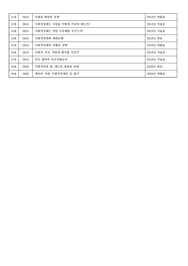 03.200630_연구소 발행 목록.pdf_page_02