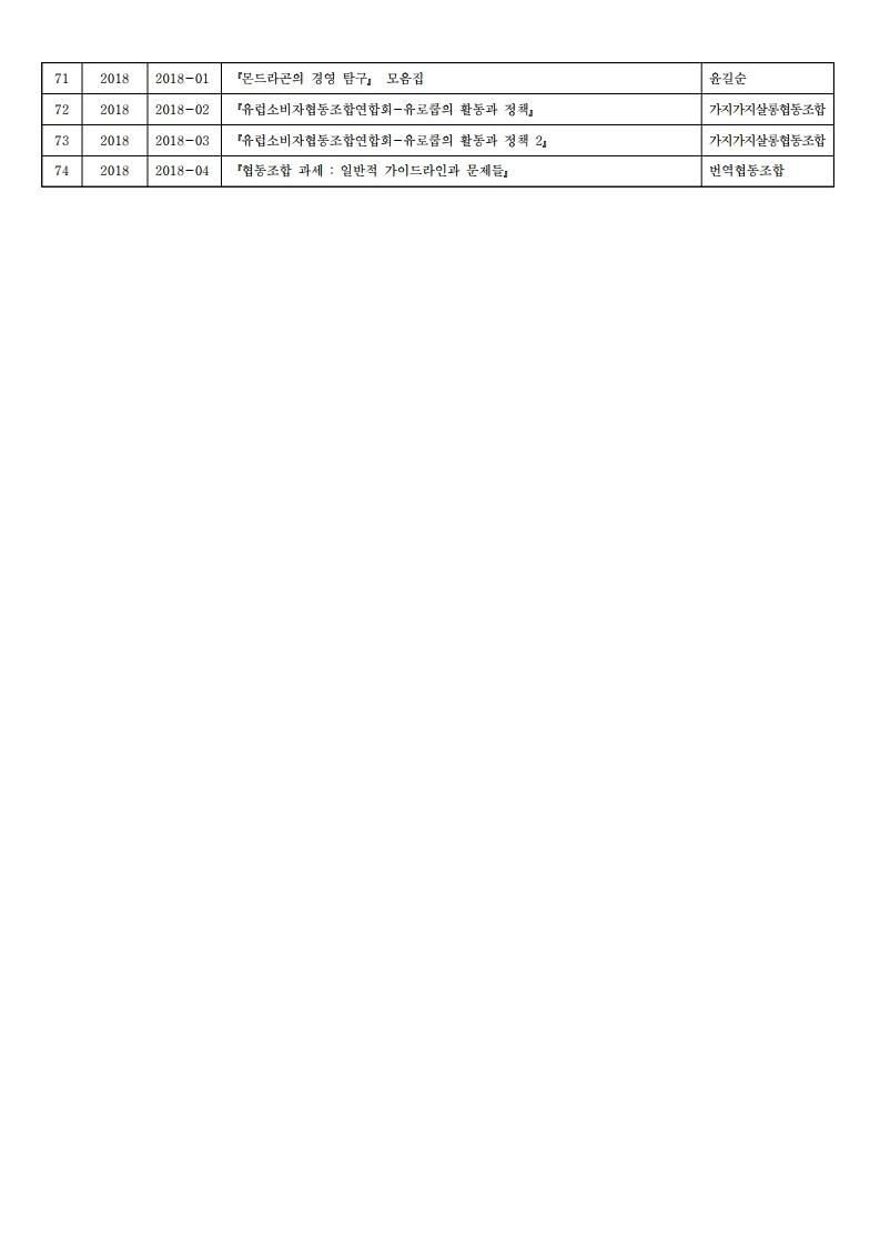 03.200630_연구소 발행 목록.pdf_page_09