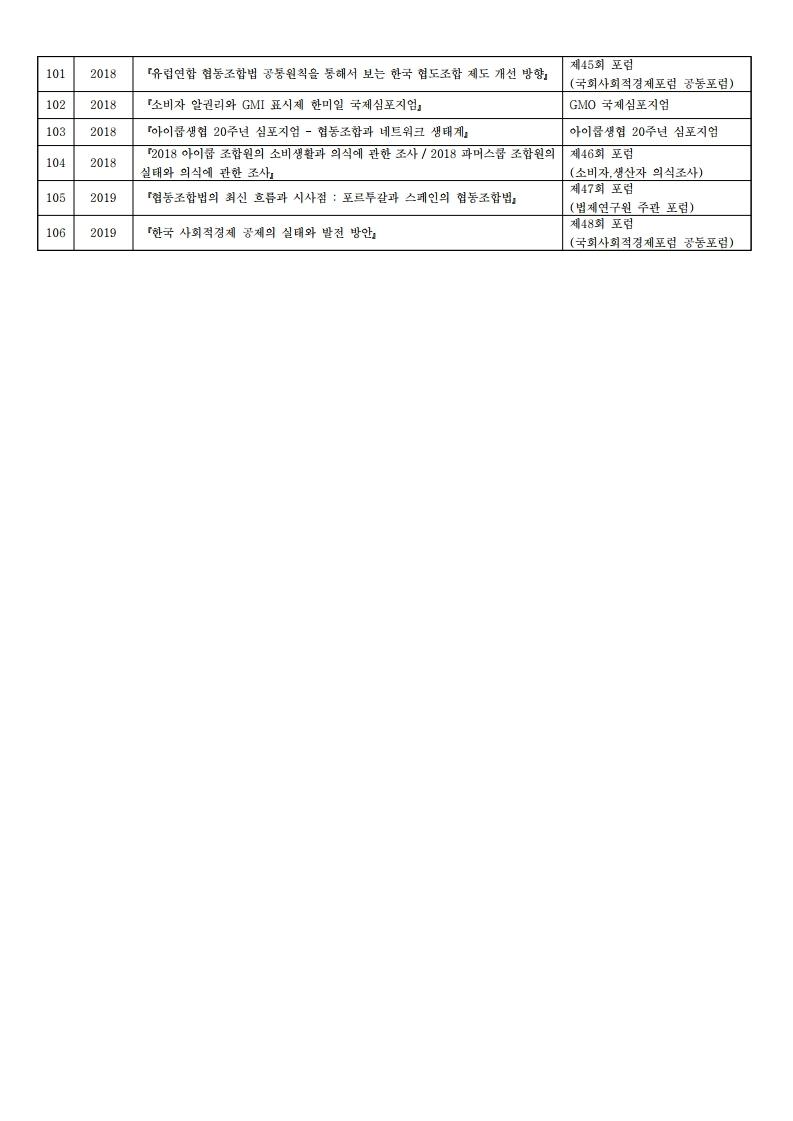 03.200630_연구소 발행 목록.pdf_page_14