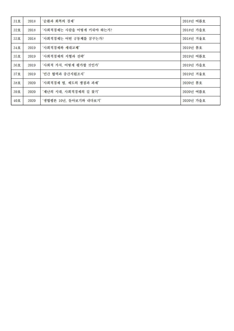 03.200915_연구소 발행 목록.pdf_page_02