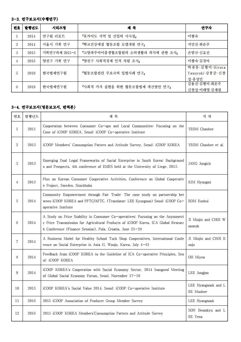 03.200915_연구소 발행 목록.pdf_page_10