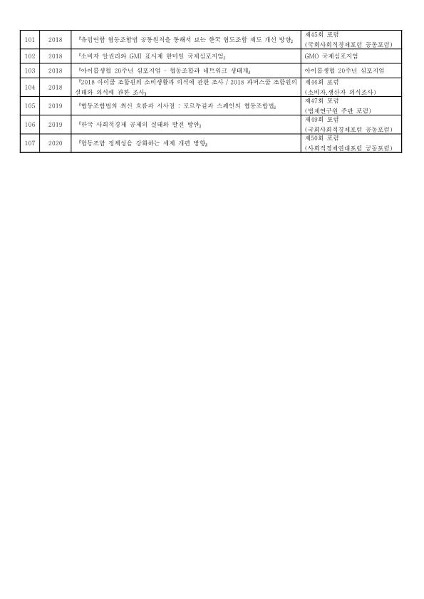 03.201127_연구소 발행 목록_14