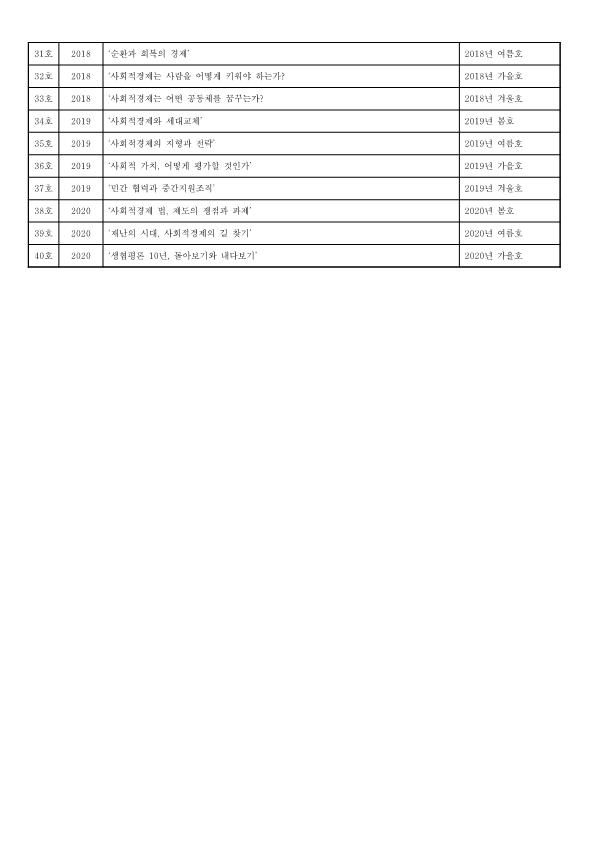 03.201127_연구소 발행 목록_2