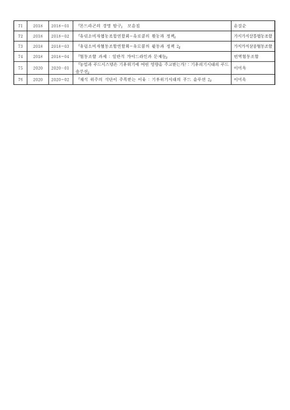 03.201127_연구소 발행 목록_9
