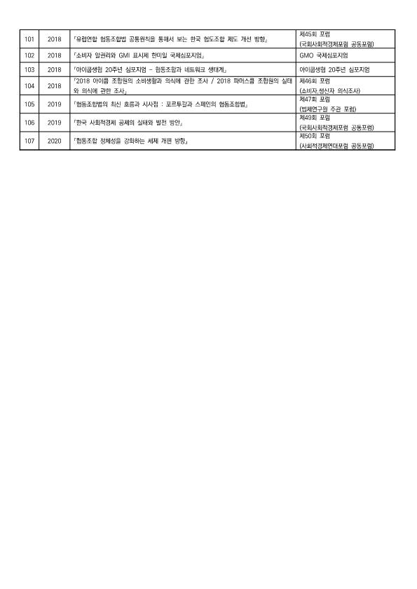 03.201225_연구소 발행 목록_14