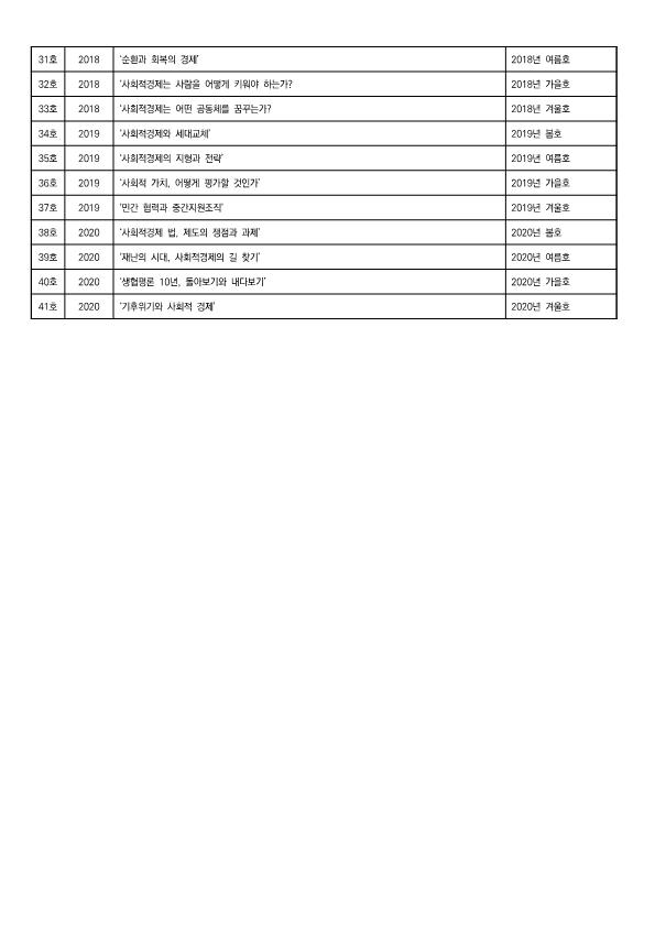 03.201225_연구소 발행 목록_2