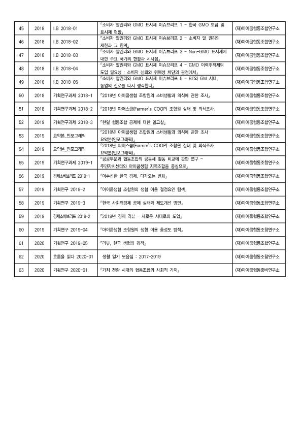 03.201225_연구소 발행 목록_6