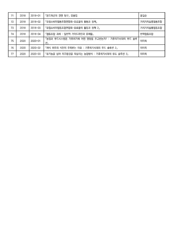 03.201225_연구소 발행 목록_9