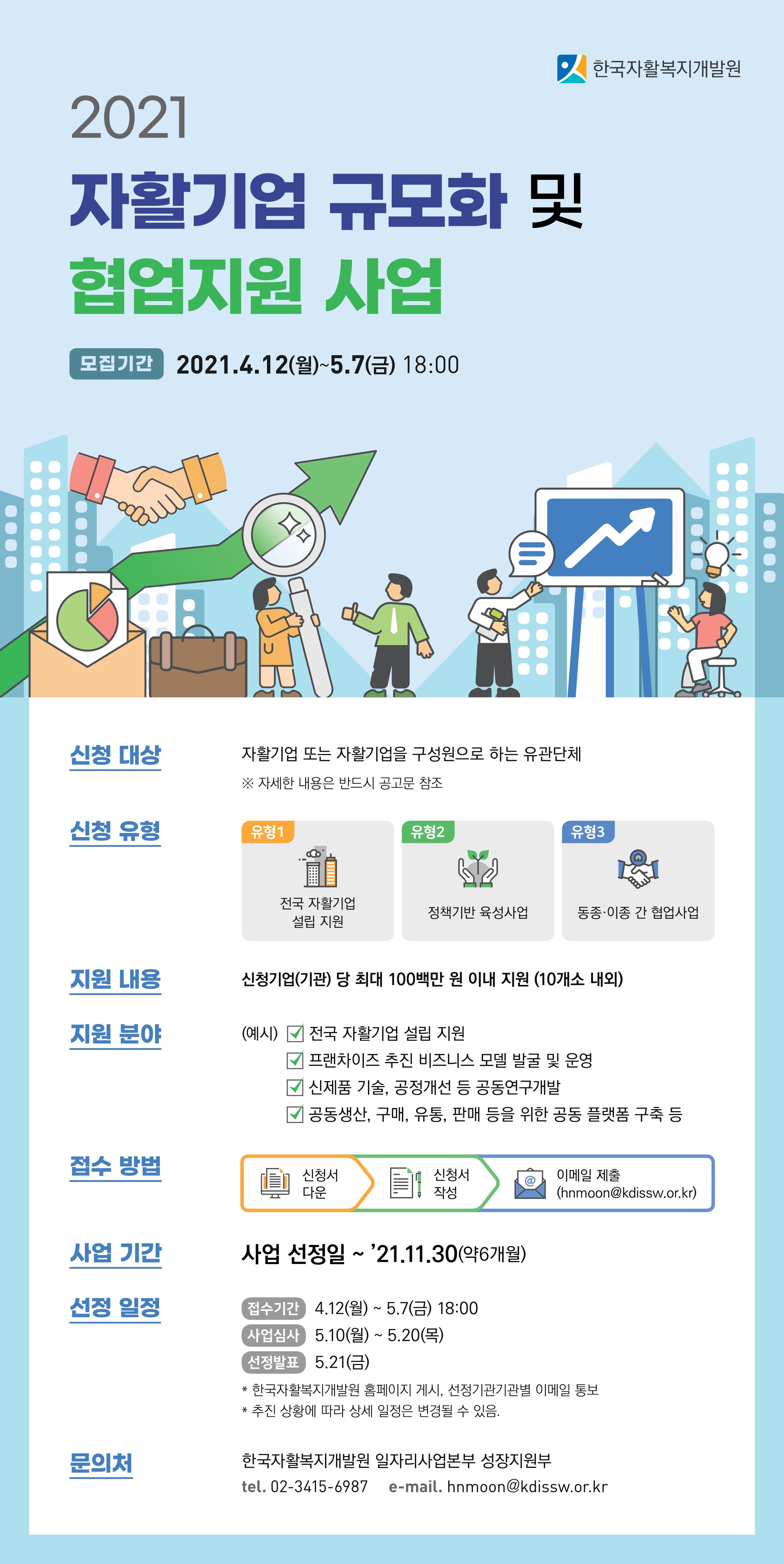 『2021년 자활기업 규모화 및 협업지원 사업』 웹포스터_1