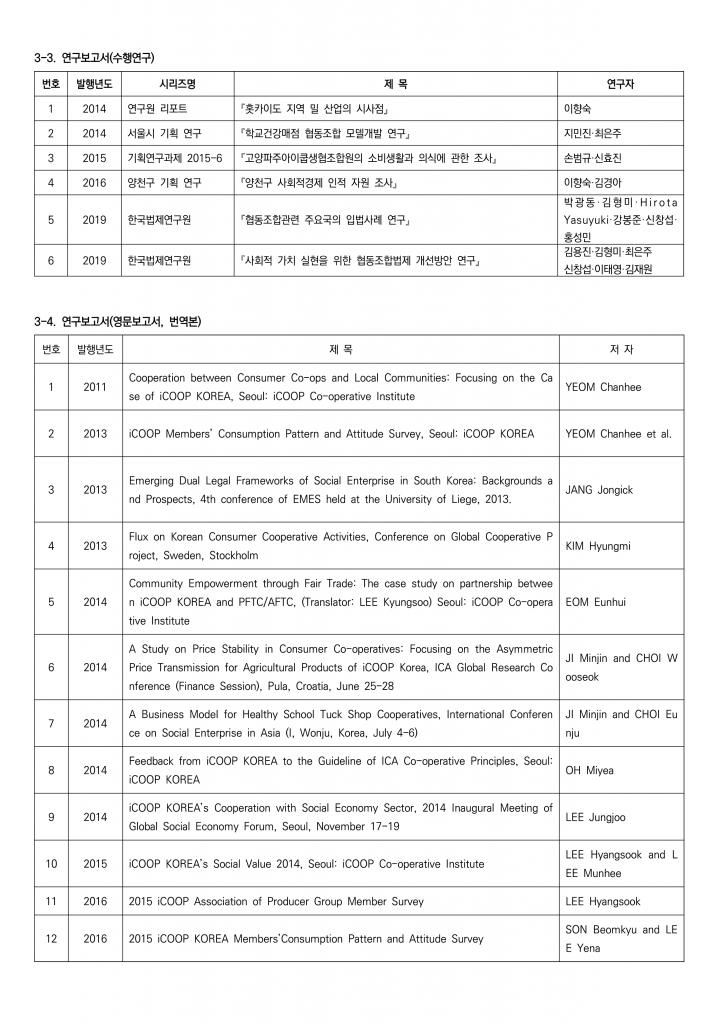 03.210331_연구소 발행 목록_10