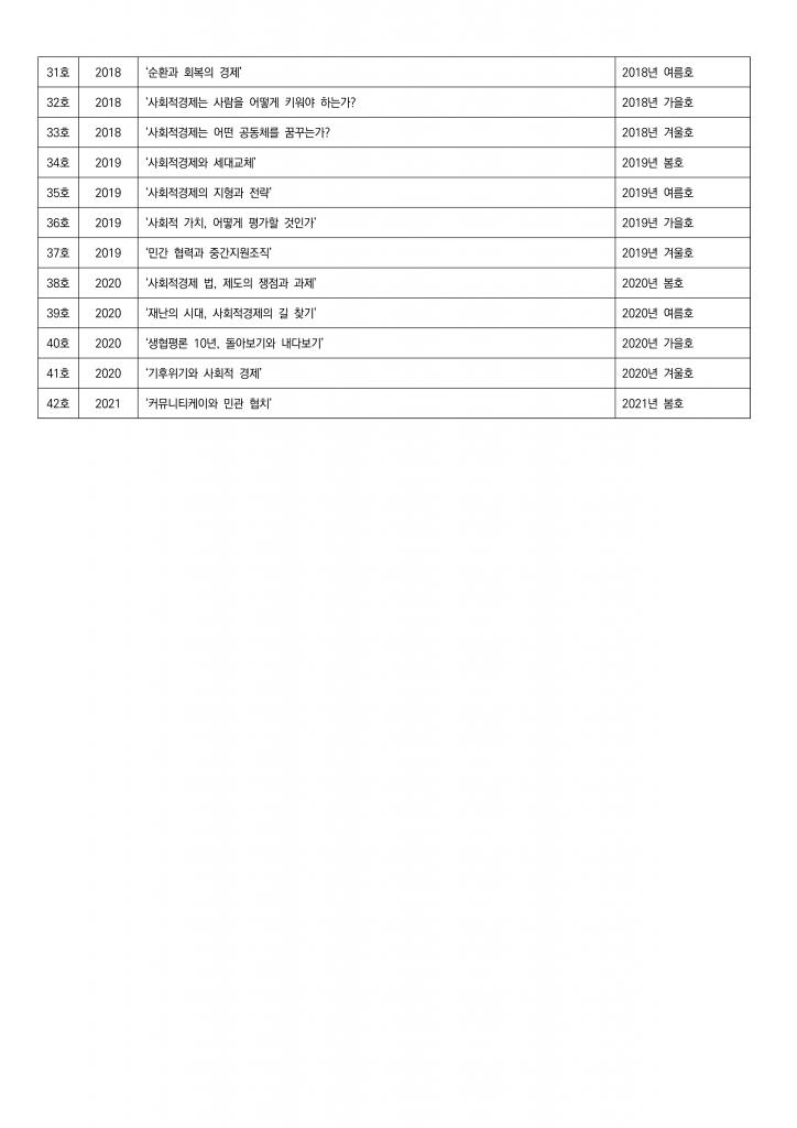 03.210331_연구소 발행 목록_2