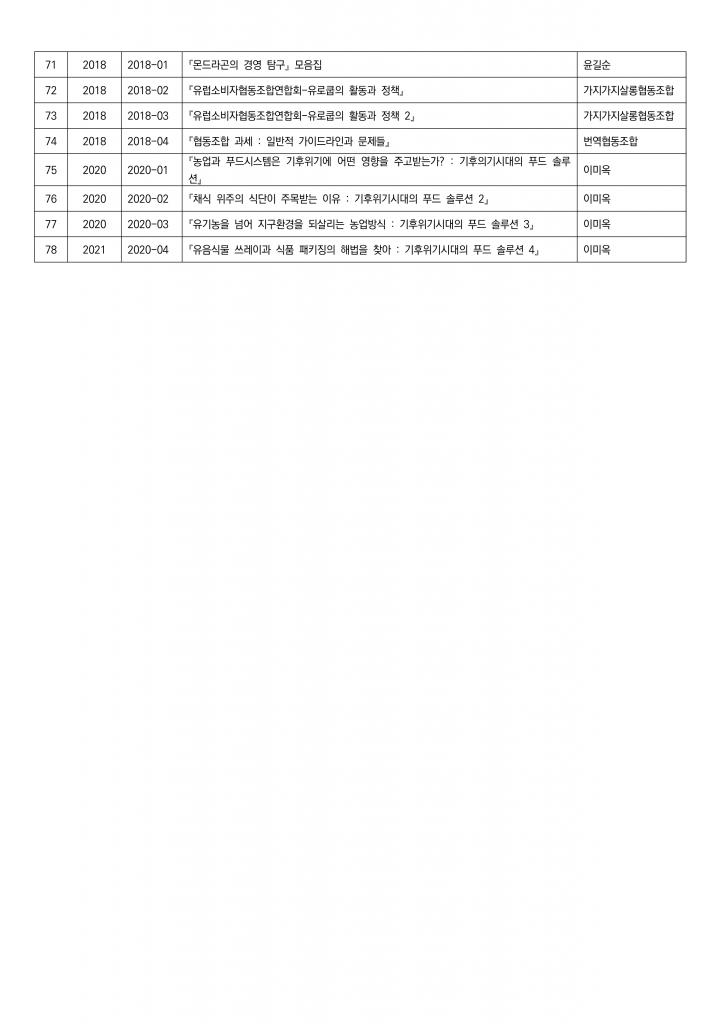 03.210331_연구소 발행 목록_9