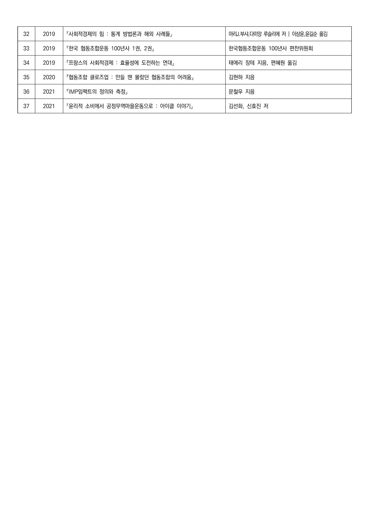 03.2100630_연구소 발행 목록_4