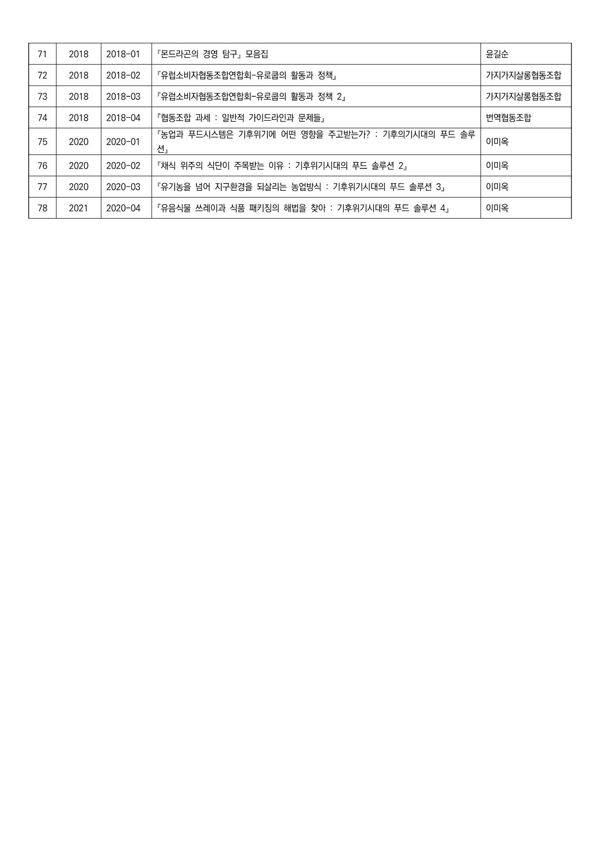 03.2100630_연구소 발행 목록_9